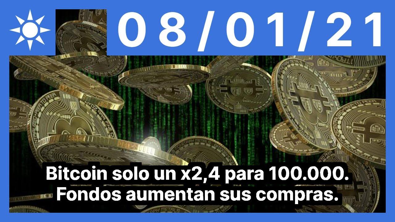 Bitcoin solo un x2,4 para 100.000. Fondos aumentan sus compras.