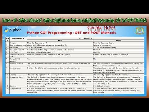 Lesson - 64 : Python Advanced - Python CGI Programming : GET and POST Methods