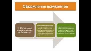 видео Статья 153 ТК РФ Работа в выходные и праздники