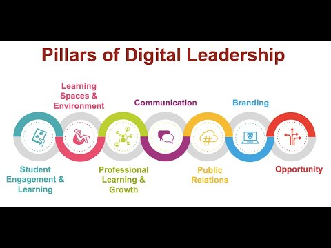 Leading Change in the Digital Age - YouTube