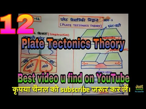 PG -12 ।Plate tectonics Theory | प्लेट विवर्तनिकी सिद्धान्त | Part -1|By Animation