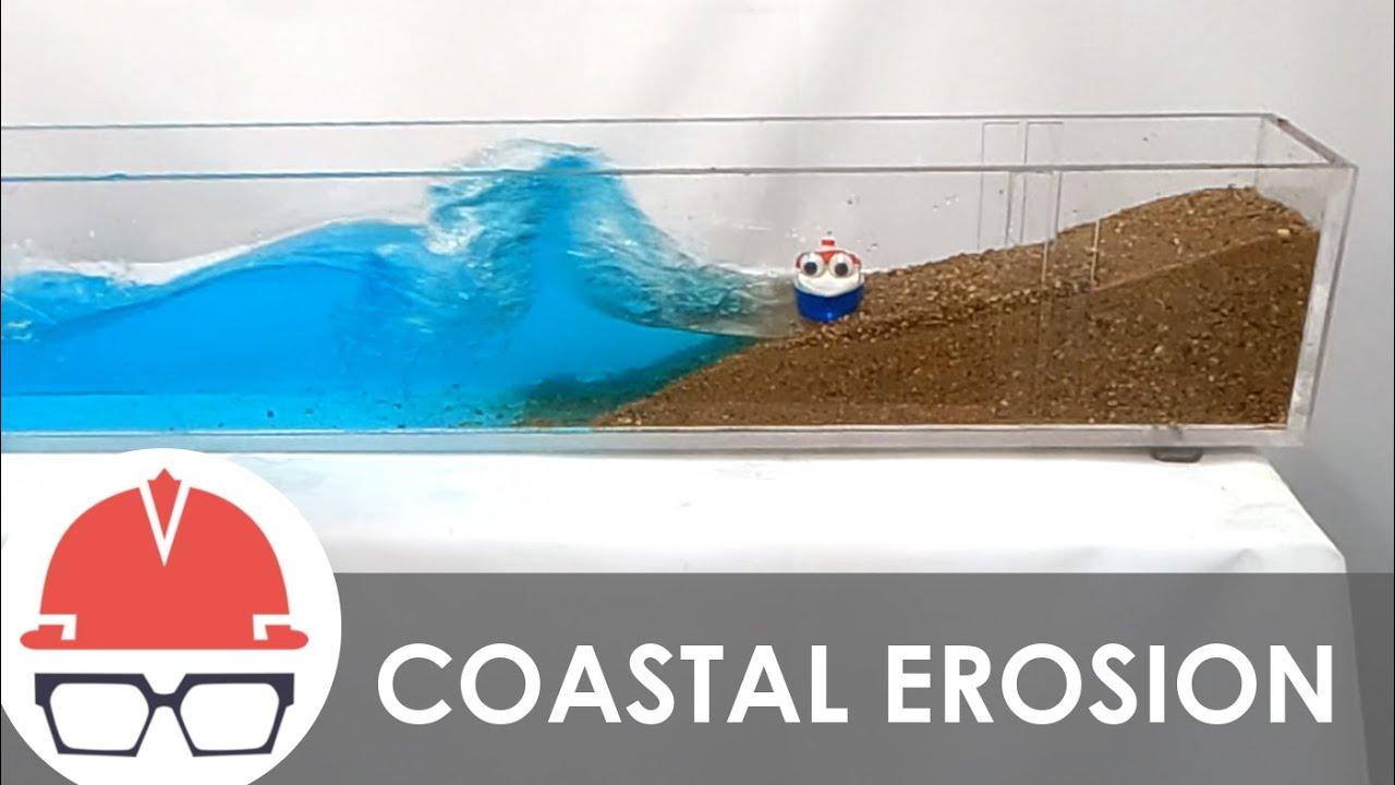 How Coastal Erosion Works