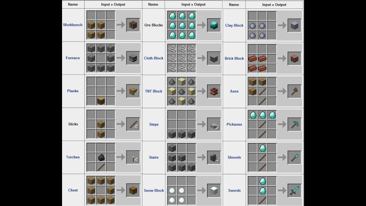 Minecraft Crafting Images