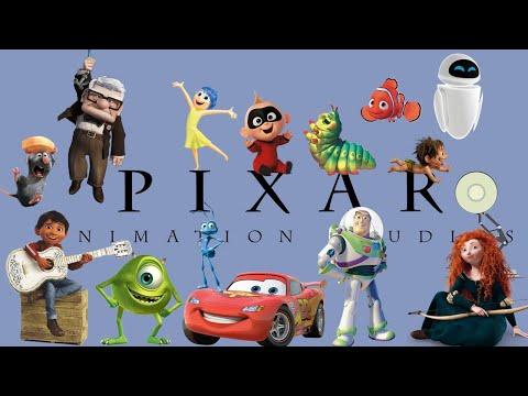 The Evolution Of Pixar | 1995-2019