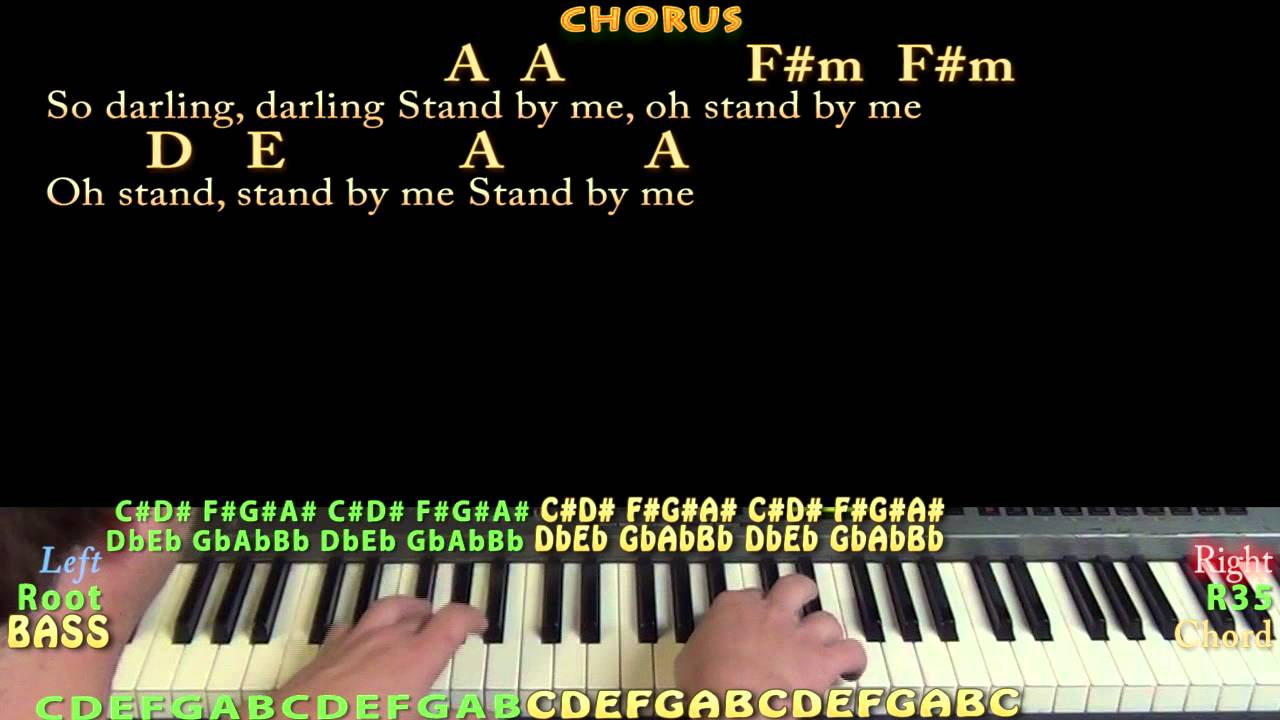 stand by me ben e king piano cover lesson with chords lyrics youtube. Black Bedroom Furniture Sets. Home Design Ideas