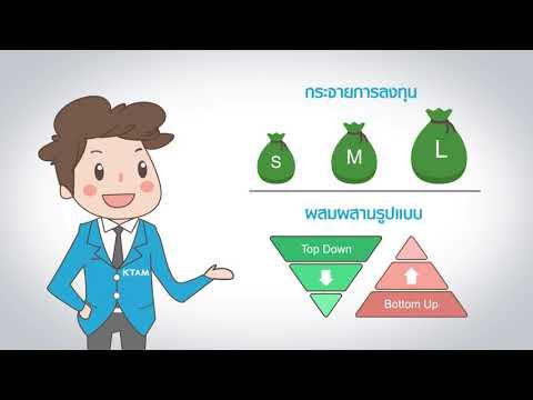 กองทุนเปิดกรุงไทย สมาร์ท เพื่อการเลี้ยงชีพ KTEF-RMF