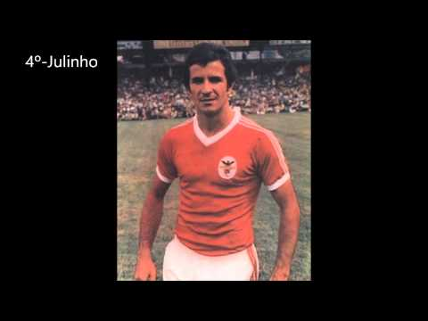 Top 10 Melhores Marcadores Do Benfica