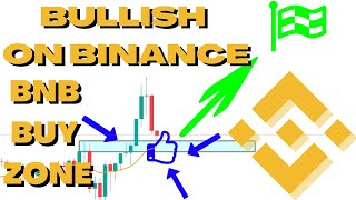 BULLISH ON BINANCE!!!