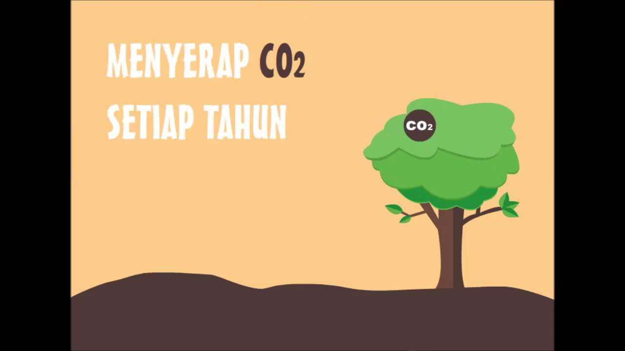 Unduh 78 Gambar Poster Iklan Layanan Masyarakat Bahasa Sunda