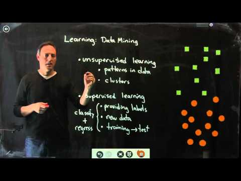 Data Analysis:  Clustering and Classification (Lec. 1, part