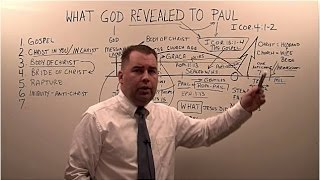 What God Revealed to Paul