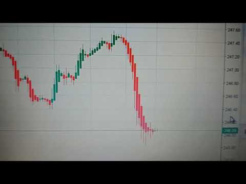 Bitmex Scam  How To Win Every Trade 1