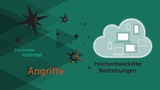IT-Sicherheit aus der Cloud