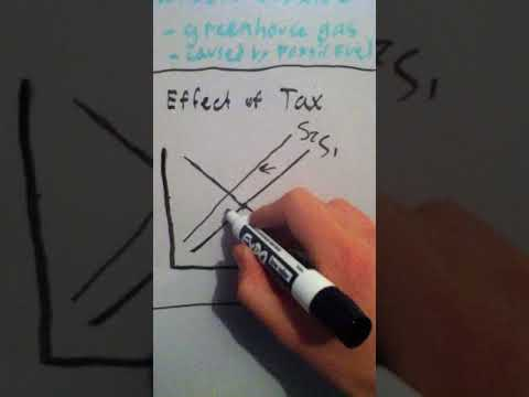 Tax to Reduce Carbon Emissions