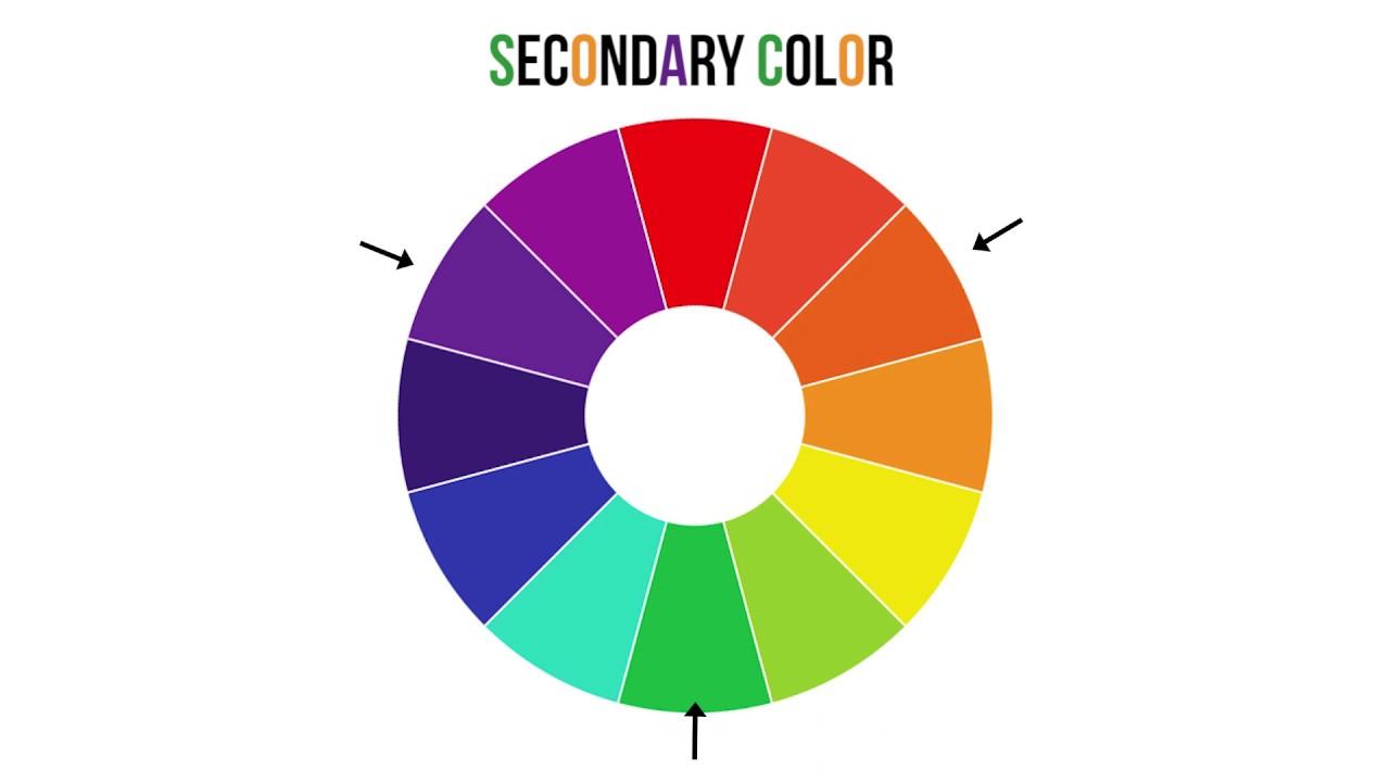 Color of art definition - Secondary Color Art Vocab Definition