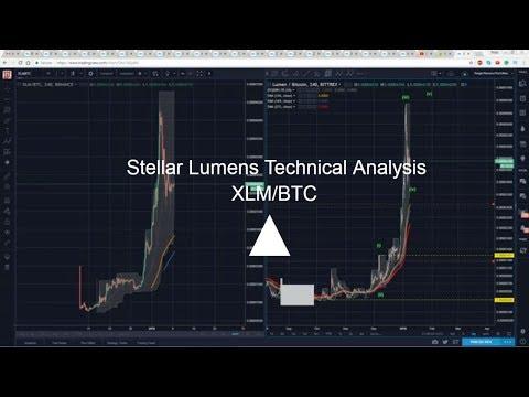 Stellar Lumens Technical Analysis (XLM/BTC) : Don't rush the trade. Lots of Upside  [01/08/2018]