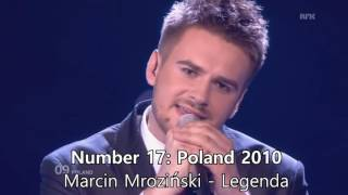 My Top 25 Eurovision Guilty Pleasures (2010-2016)