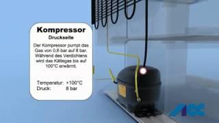 видео Принцип работы холодильника