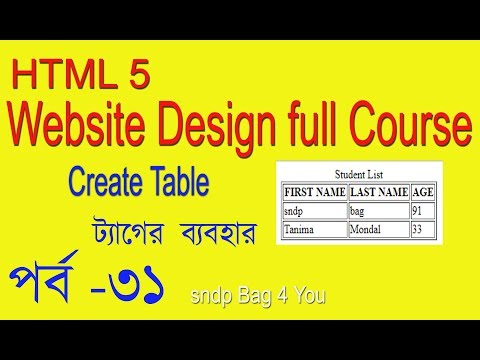 HTML tutorial for beginner html table tutorial in hindi | html table tag full details thumbnail