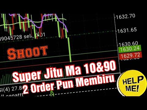 trading-forex-gold-jitu-ma-10-&-90-two-entri-profit-pair-xauusd