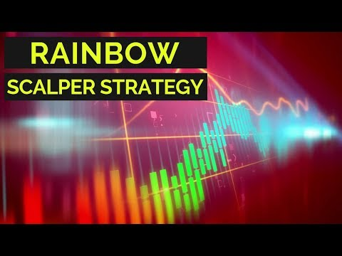 Rainbow Forex Scalping Strategy 🌈