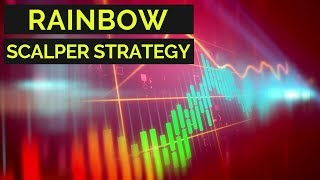 Rainbow Forex Scalping Strategy 🌈