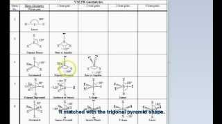 Lewis Dot Diagram For Ph3 The Function And Parts Of Brain Labeled Chem101csub Viyoutube Com Chemistry Learning Made Easy Structure Molecular Geometry