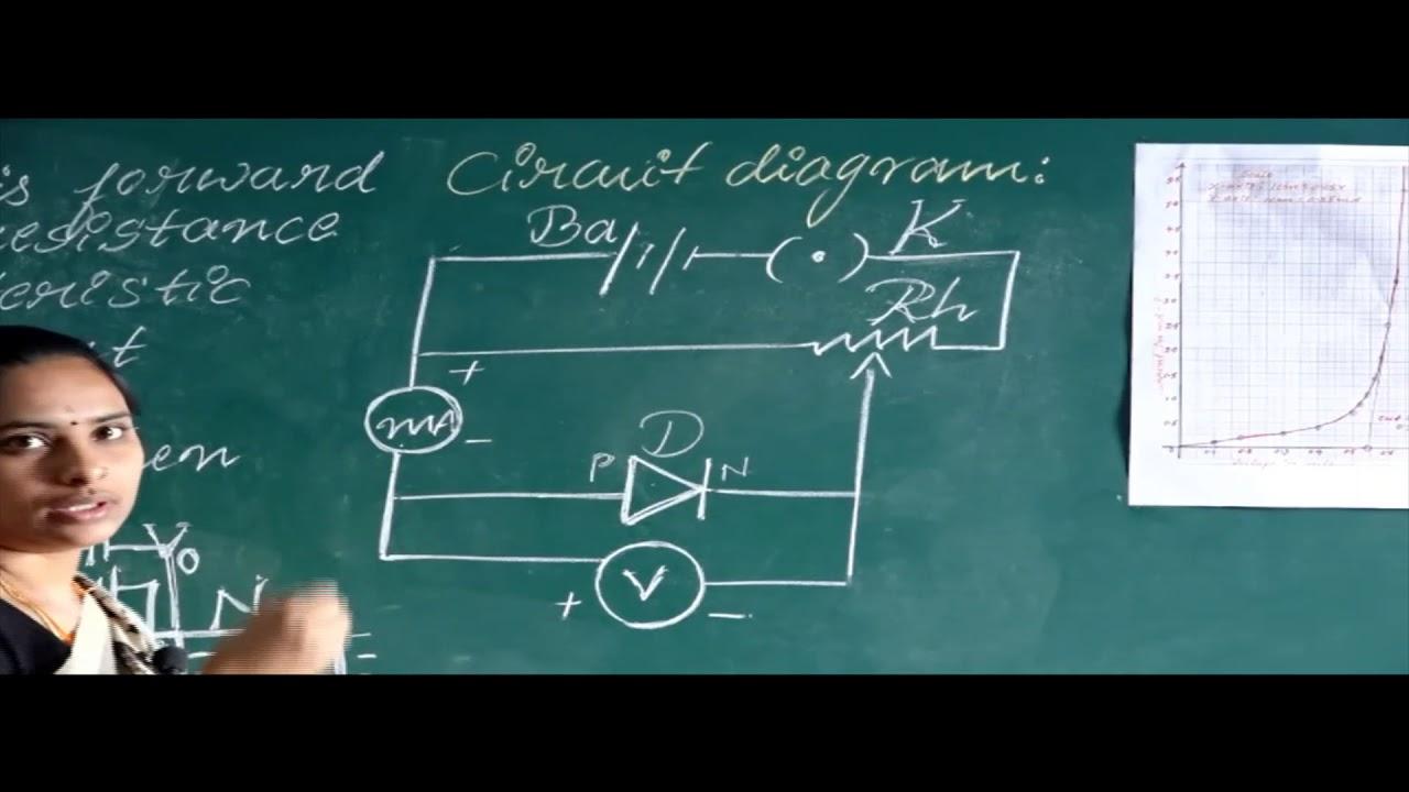 II PUC   Physics practical   Semiconductors