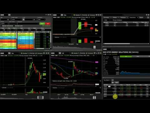 Live Trading 03-07-2017 *Low Momentum*