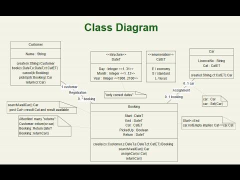 Implementasi class diagram menggunakan bahasa java konsep pbo implementasi class diagram menggunakan bahasa java konsep pbo ccuart Gallery