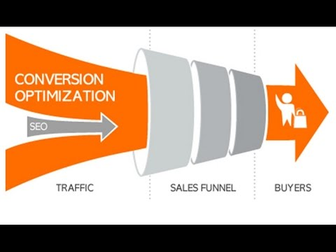 Rod Jacka - Panalysis 'Conversion Optimisation' c/o Advanced Online Marketing Event