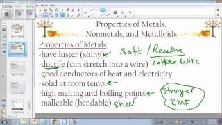 Properties of Metals Nonmetal Metalloids