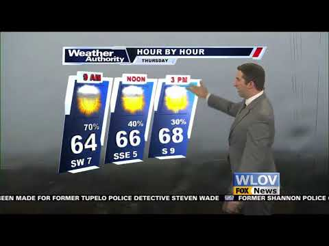 Download Wtva Tv Wtva News Today Open 10 03 2016 MP3, MKV, MP4