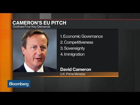 U.K. PM David Cameron's Four Key EU Demands