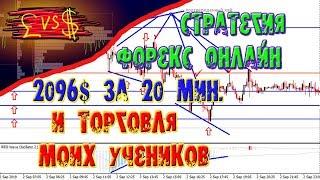 Стратегия форекс онлайн 2096$ за 20 мин  Торговля моих учеников на рынке форекс