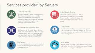 What is a Server.