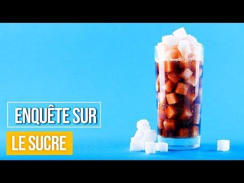 Enquête sur le sucre - Documentaire