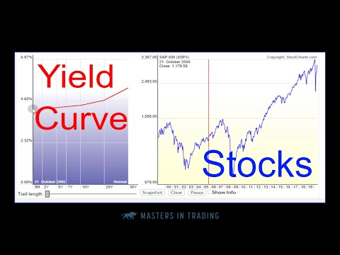 interest-rates-and-stocks---jonathan-rose-presents-a-20yr-history-of-relative-trading-relationship