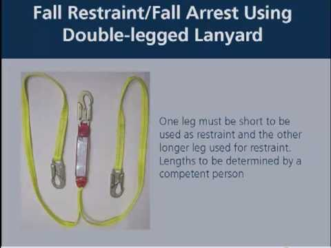 Personal Fall Protection for Aerial Work Platforms