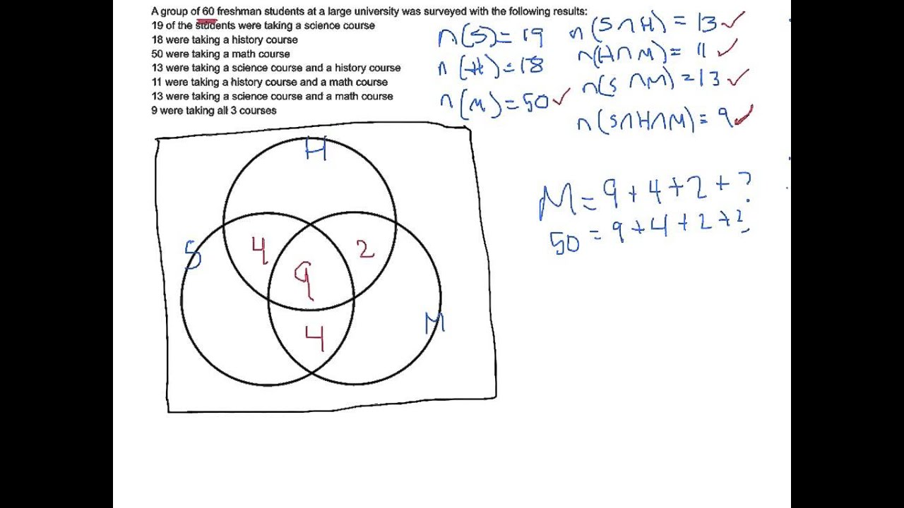 Using Venn Diagrams To Answer Survey Questions