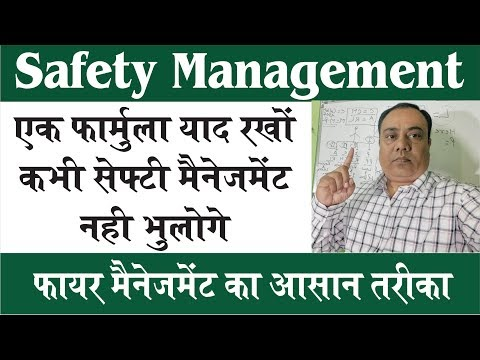 Safety Management in Hindi | Online safety Classes by Dr VED