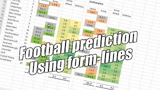 Peter Webb - Bet Angel - Using form lines to predict a football match