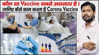 How Vaccine Work | Which Vaccine is Better | How to Recover From corona | Corona Update | Covid-19