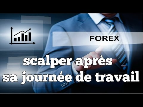 90% forex strategie