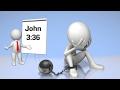 Have You Heard of John 3:36?