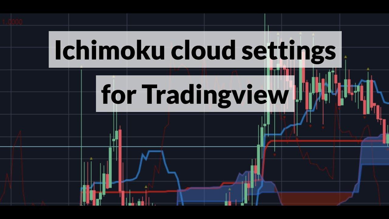 Ichimoku Cloud Settings for Tradingview - cryptobulls info