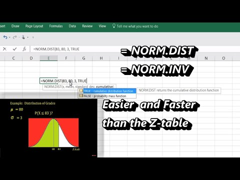 How To Use Excel's Normal Distribution Function =NORM.DIST And =NORM.INV