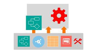About Process in Oracle Integration video thumbnail