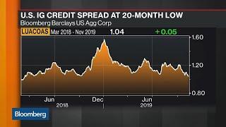 Bloomberg Market Wrap 11/13: 10-Year Yield, AbbVie, Defensive Stocks