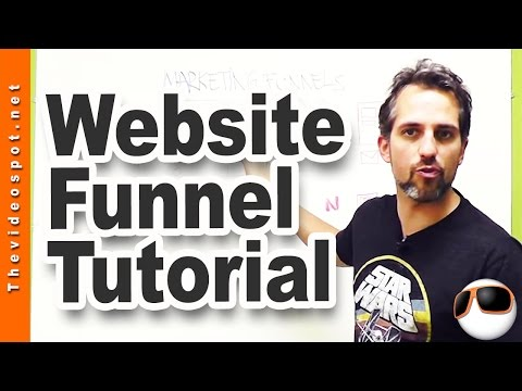 WordPress Funnel Training: How to build a website sales funnel for remarketing and lead generation